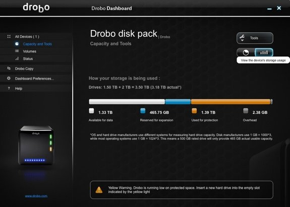 Drobo Dashboard Full Line